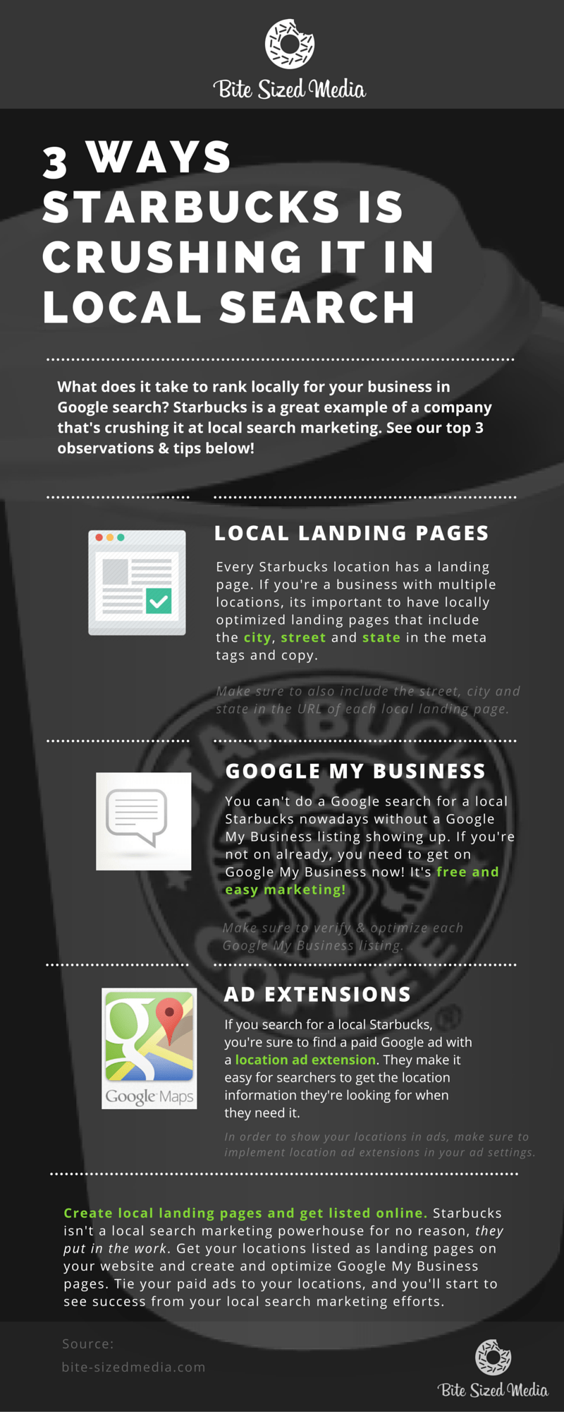 3 Ways Starbucks is Crushing It in Local Search