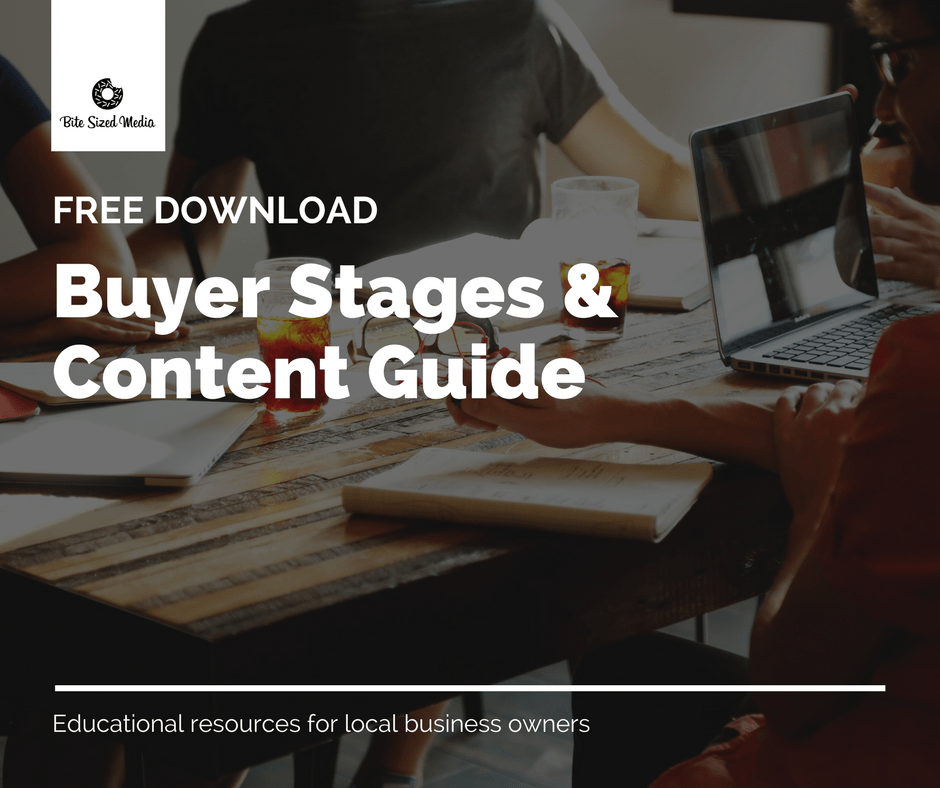 customer buying stages and content strategy guide